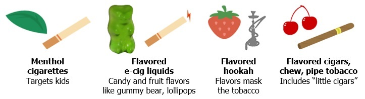 Flavored tobacco examples